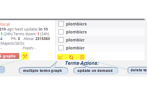 New-Terms-actions-icons-at-the-dashboard