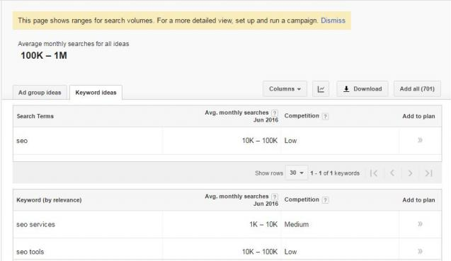 google-keyword-planner-now-showing-data-ranges-for-advertisers-without-campaigns