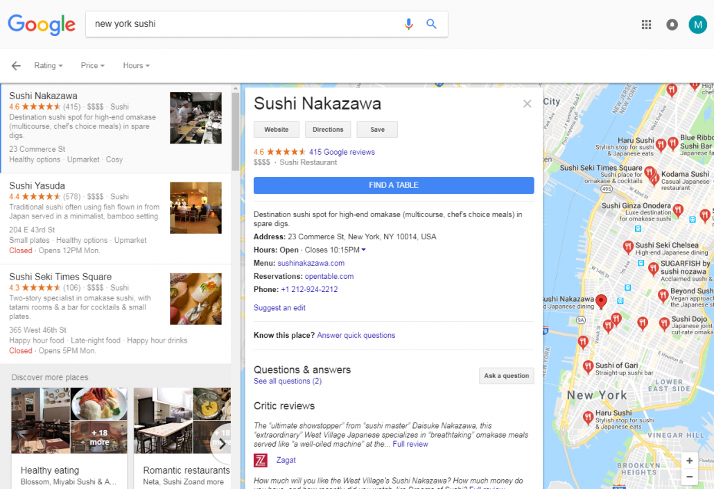 How Google Business reviews influence your local search